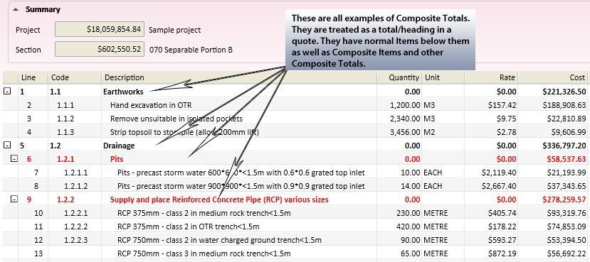 Composite Totals