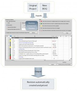 Load Revision Workflow